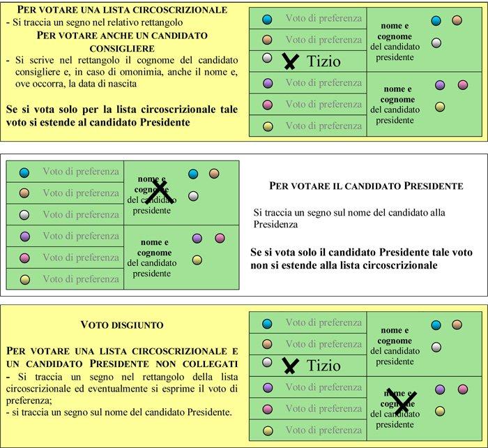 Elezioni Sardegna 2014 Ecco Come Si Vota Alle Prossime Regionali