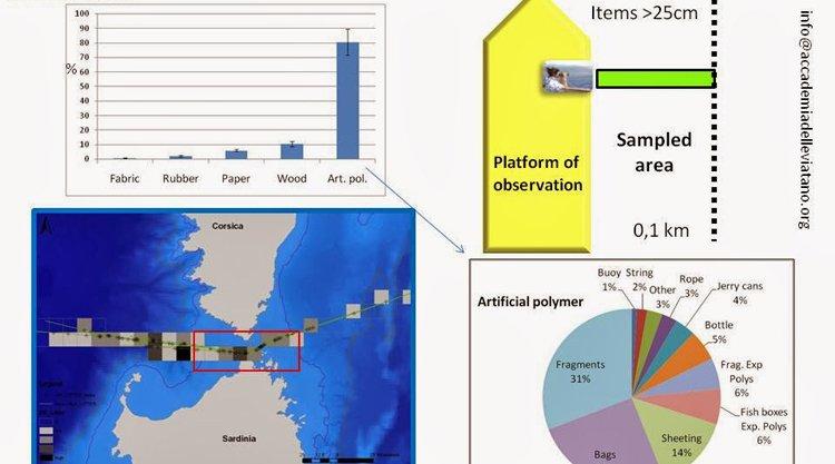 monitoraggio-rifiuti-plastica-bocche-bonifacio-sardegna