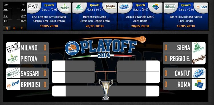 play-off-basket-serie-a-basket