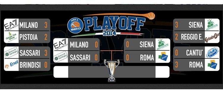 sassari-milano-semifinali-scudetto-basket-2013-2014