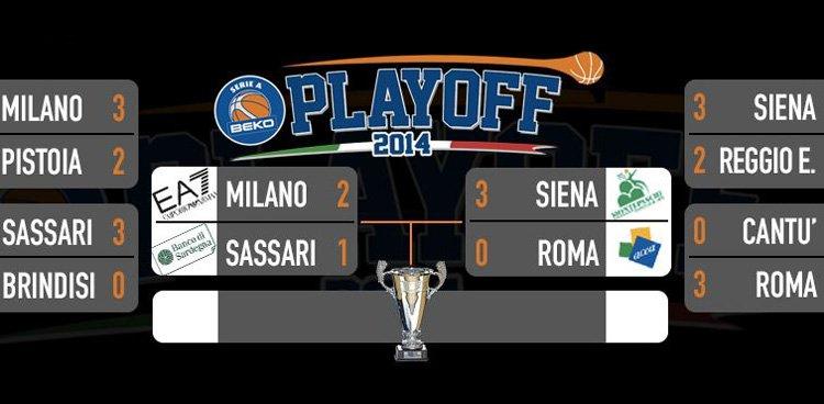 playoff-scudetto-2014-playoff-gara3