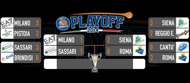 tabellone-playoff-scudetto-2014-basket-dopo-gara-2